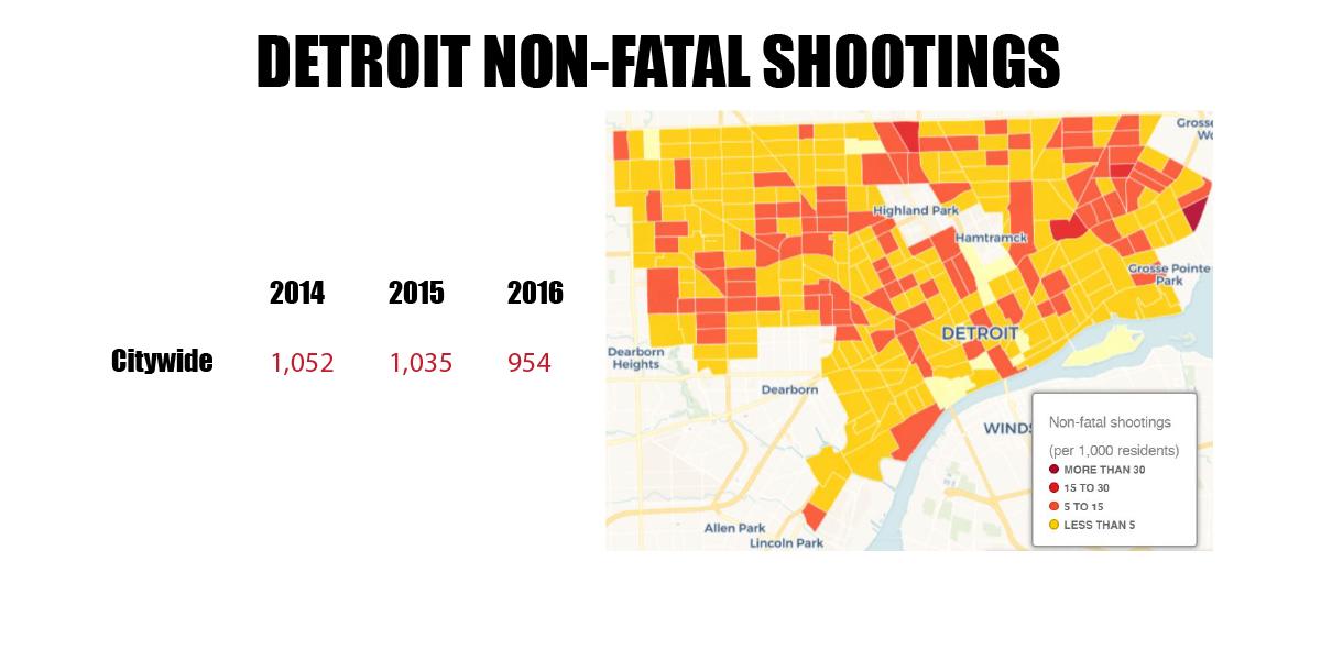 detroit shootings