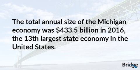 SLIDESHOW: Economy & Prosperity Facts