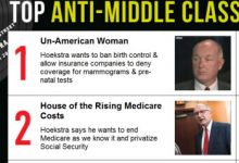 Michigan Democrats get fouls for some 'hits' on Hoekstra, Truth Squad rules